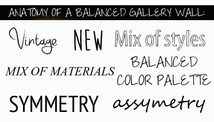 Anatomy of a Balanced Gallery Wall