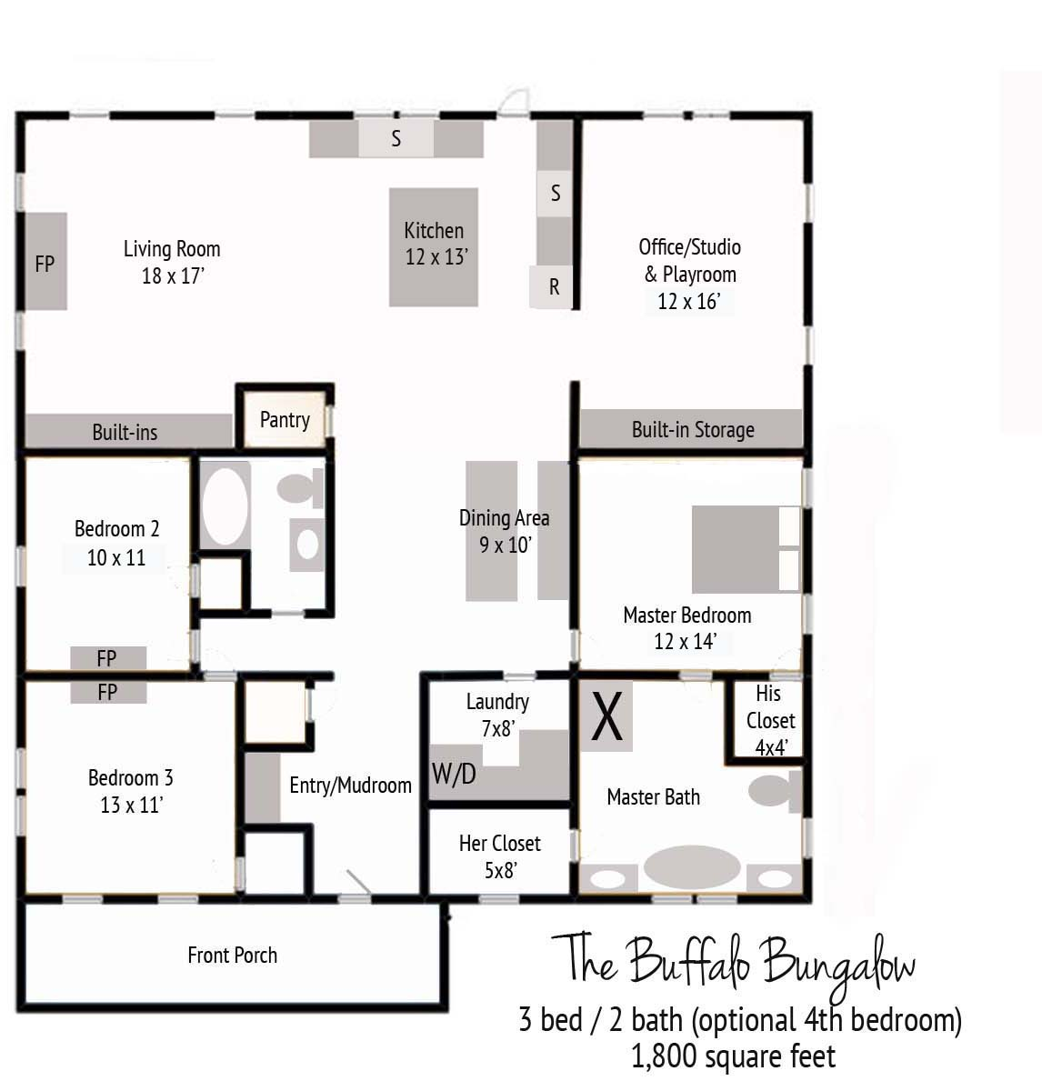 Master Bathroom Design Plans - thewhitebuffalostylingco.com on square house plans, square apartment plans, square kitchen plans,