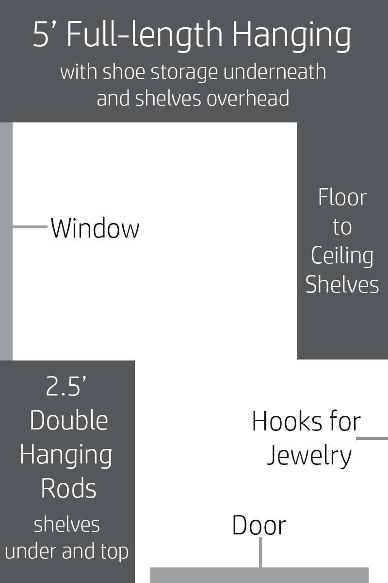 master-closet-plan