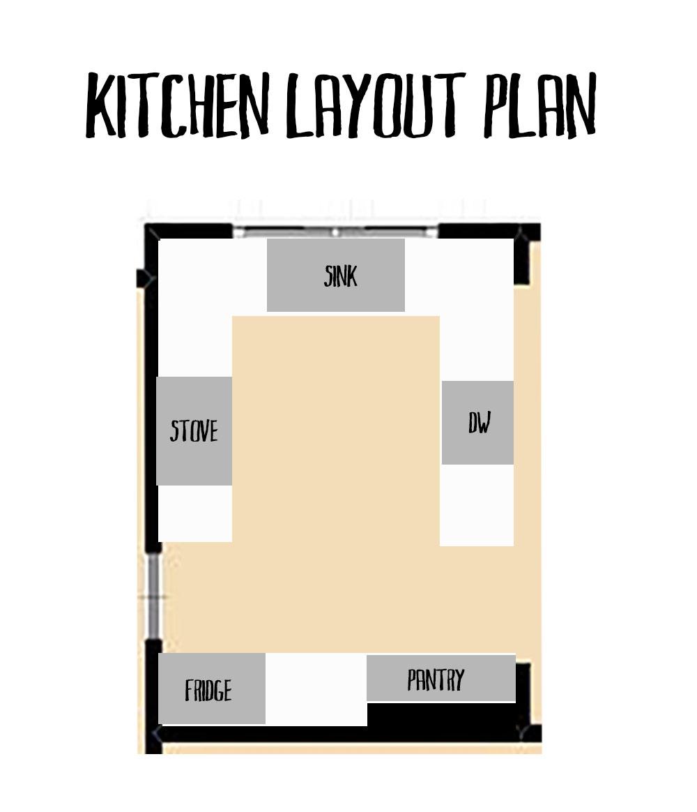 creating a functional kitchen layout thewhitebuffalostylingco com
